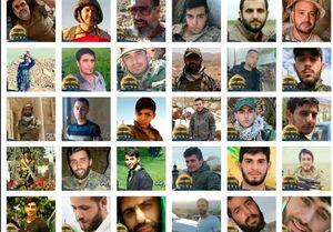 ۳۶ مدافع حرم لبنانی که طی ماه گذشته شهید شدند + عکس