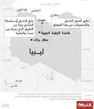 ساخت استحکامات دفاعی سنگین ارتش ملی لیبی در نوار سرت-الجفره